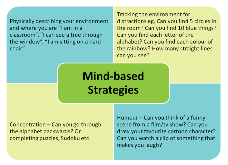 Mind-based strategies for dealing with anxiety